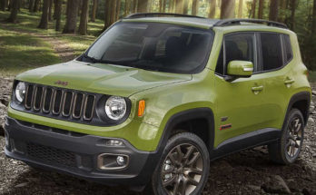 Jeep Renegade 75th Anniversary Special Edition